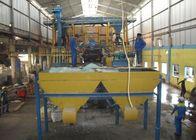 Detergent Powder Production Line, China Liquid Detergent